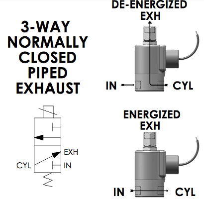 3Way Normally Closed Piped Exhaust